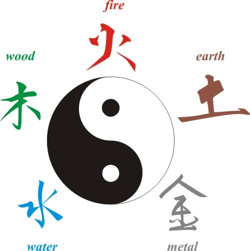 Feng Shui Is Powerful Energy Healing | Brenda Martin | Feng Shui Consultant | Oxford & Portugal